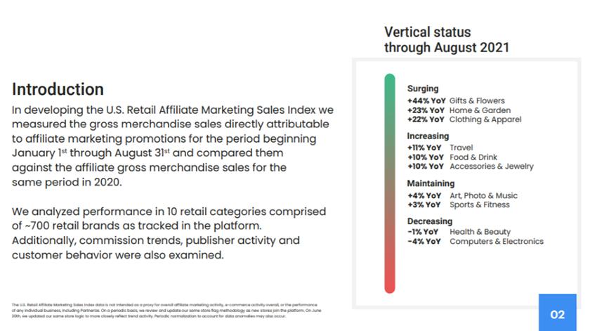 AMR Index Image 2