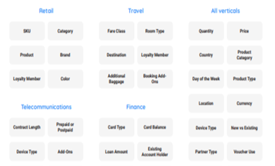 Audit Checklist Image 3